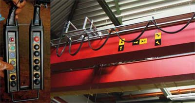 Bild 3-6: Richtungsangaben an Kranbrücke und Steuertafel durch unterschiedliche Farben und/oder Zeichen ermöglichen auch dem Ortsunkundigen eine eindeutige Richtungsbestimmung