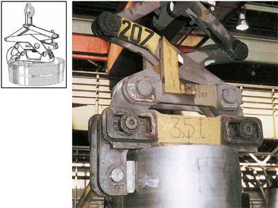 Bild 5-5: Coil wird in der Coilzange nur durch Reibkräfte gehalten