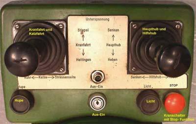 """Bild 3-4: Steuergerät einer Funksteuerung mit Zuordnung der Stellteile. Zur Sicherung gegen unbeabsichtigtes Betätigen sind die Stellteile mit """"Totmannschalter"""" ausgerüstet; möglich sind z.B. auch Schutzbügel oder vertieft angeordnete Stellteile (siehe auch )"""